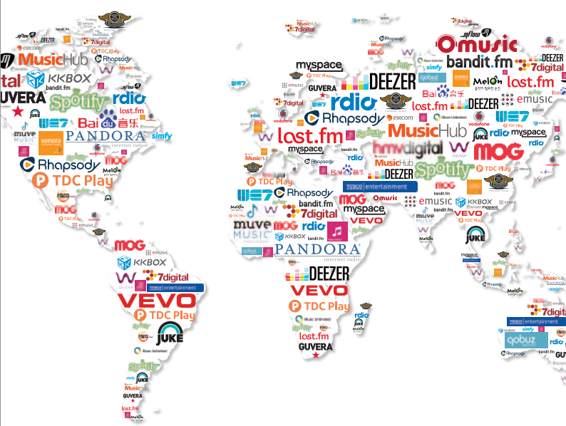 global-online-music-market